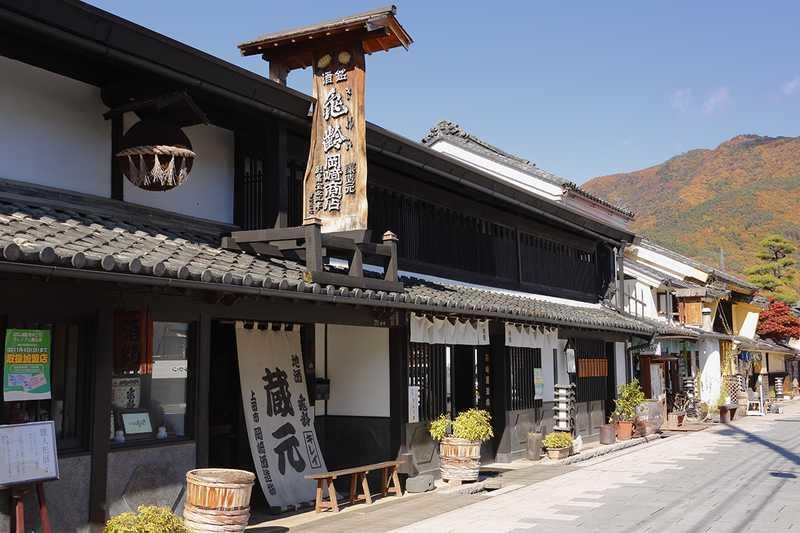 北国街道上田宿