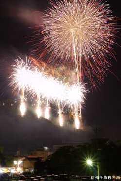 戸倉上山田温泉夏祭りと煙火大会の画像